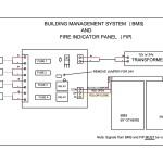 Unique Window Services Building Management System