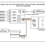 Single Low Voltage Power supply
